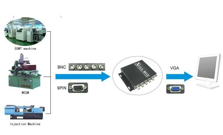 Купить адаптер GBS 8219