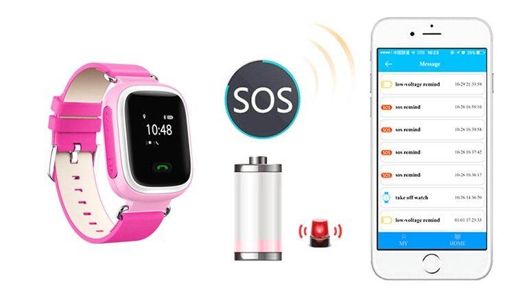 Детские часы в с трекером купить в интернет магазине gadgetpostal